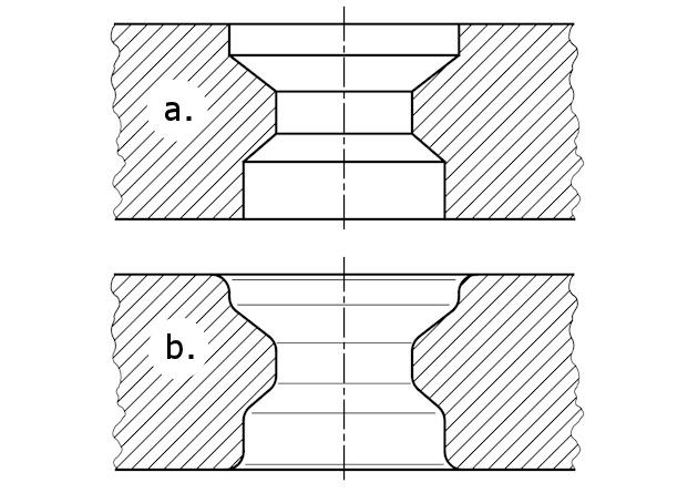 Honowanie z użyciem szczotek Flex-Hone ® gdzie przedmiot obrabiany: a.) przed honowaniem, b.) po obróbce.