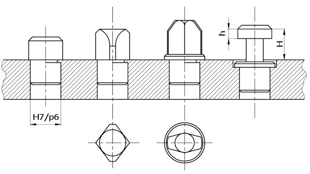 Wybrane przykłady kołków ustalających [Porembski 1976]