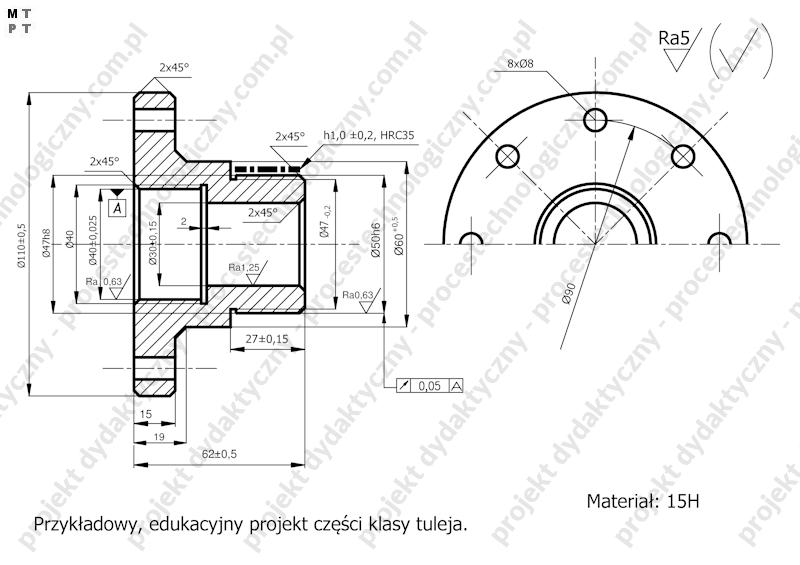 Projekt dydaktyczny części klasy tuleja.