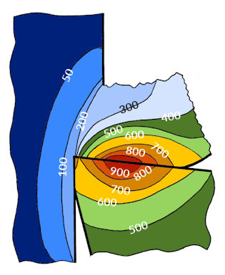 Rozkład temperatur w strefie skrawania.