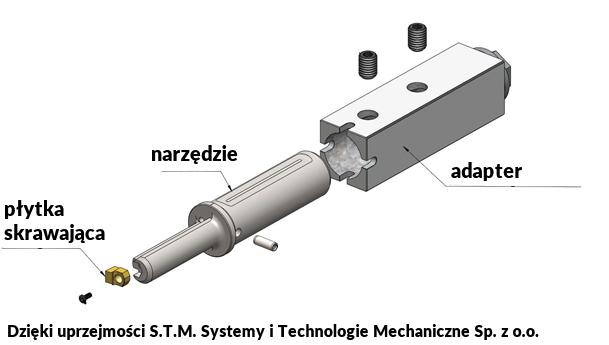 dłutowanie CNC - narzędzie, adapter