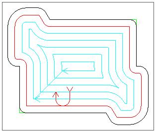 optymalizacja HPM - ilustracja 1 - konturowanie