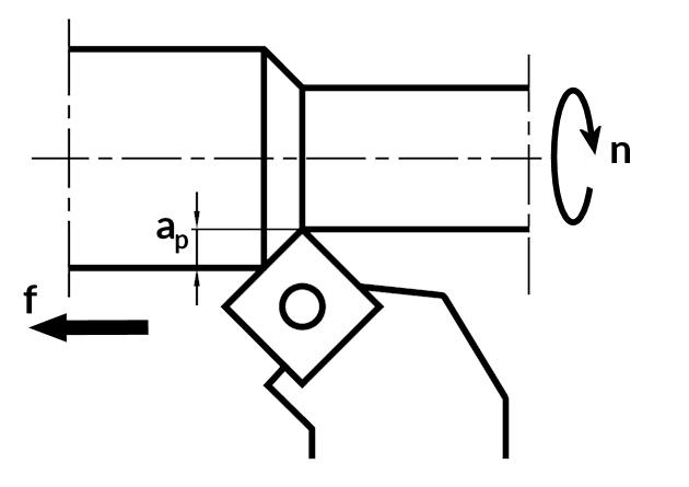 parametry toczenia - dobór parametrów obróbkowych