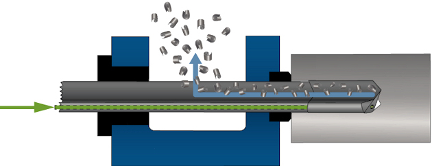autonomiczne pompy chłodziwa - ilustracja 2 - wiercenie otworów długich