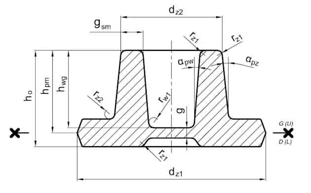 odkuwka - projekt krok po kroku - tuleja