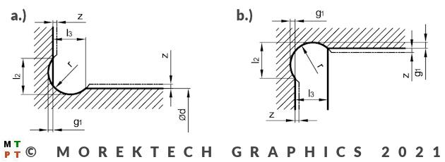 podcięcia obróbkowe - technologiczne - typ D