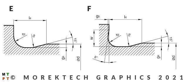 podcięcia obróbkowe - technologiczne - typ E i F