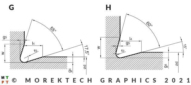 podcięcia obróbkowe - technologiczne - typ G i H