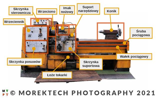 tokarka - konwencjonalna - opis budowy