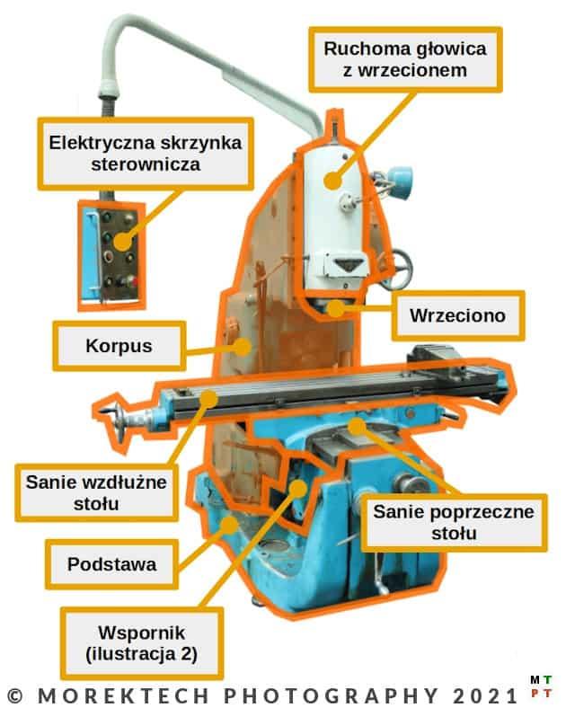frezarka konwencjonalna wspornikowa pionowa